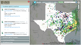 Texas Water Dashboard